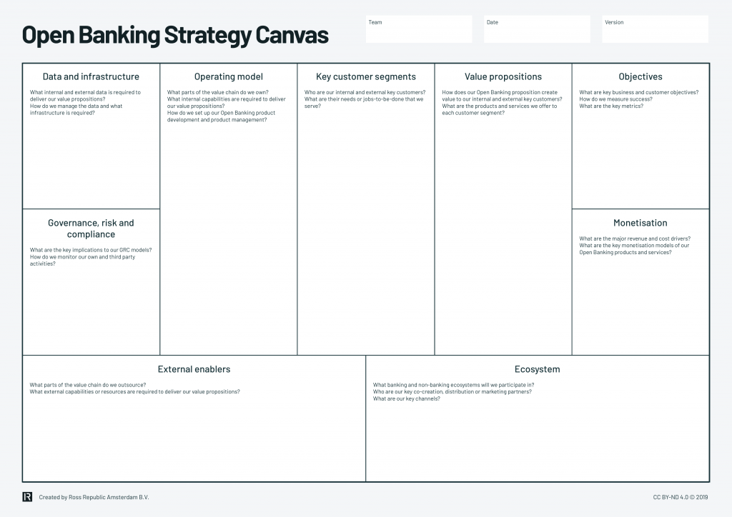 Open Banking Strategy Canvas, Open Banking Strategy, Ross Republic