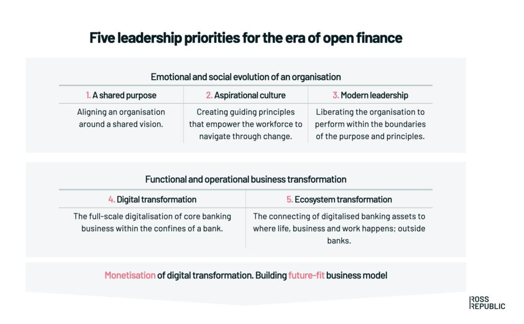 leadership priorities in open finance